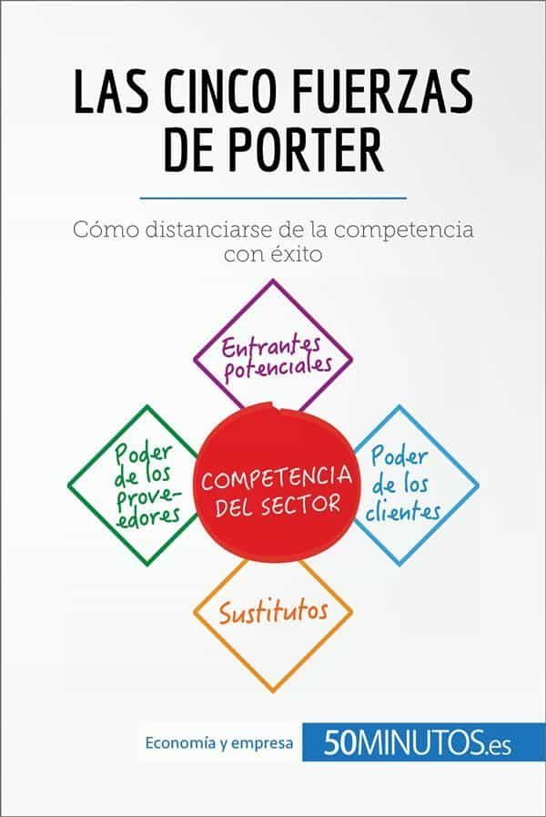 LAS CINCO FUERZAS DE PORTER EBOOK | VV.AA. | Descargar