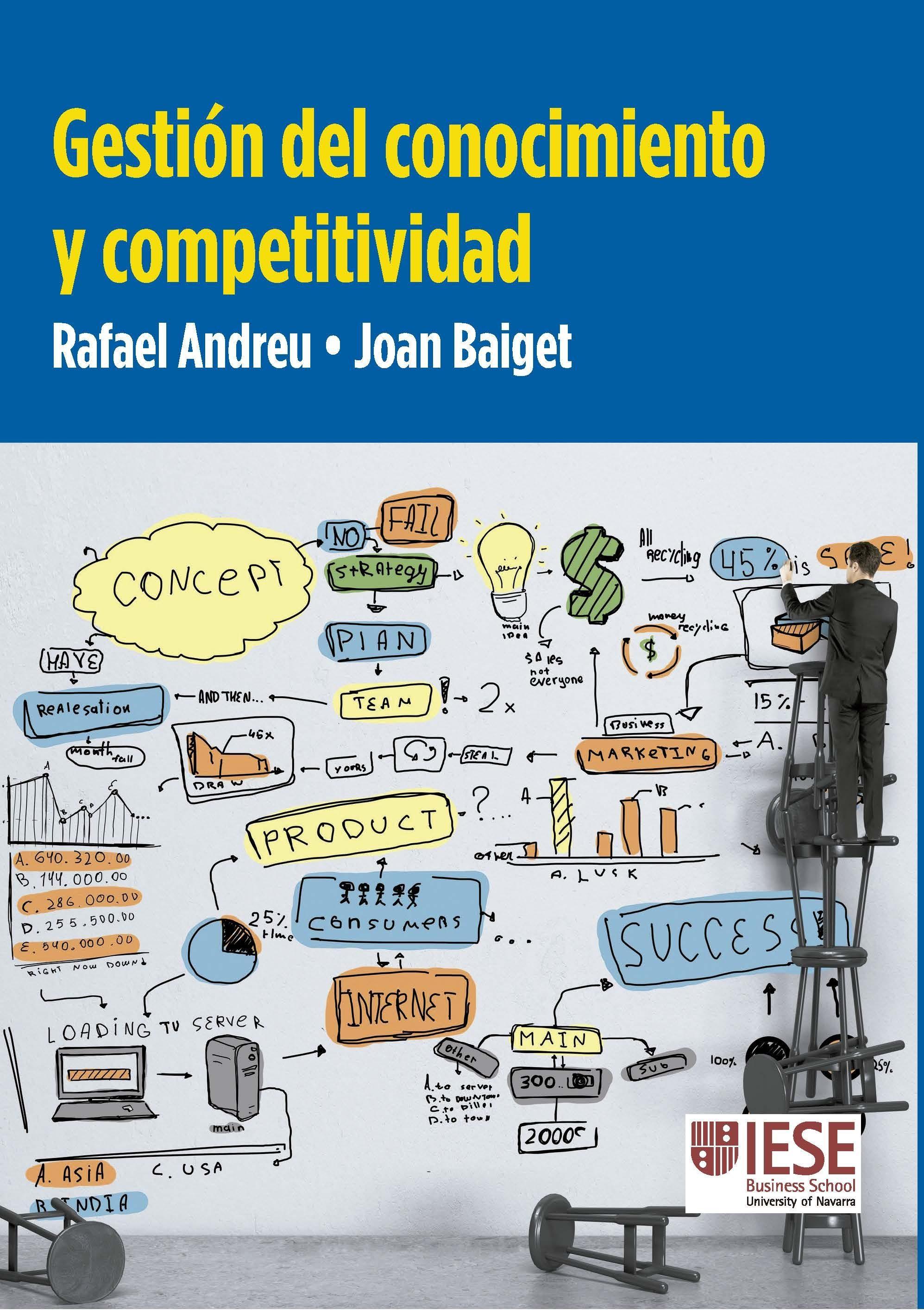 Resultado de imagen para Gestión del conocimiento y competitividad
