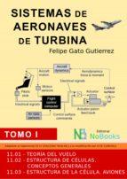 sistemas de aeronaves de turbina (ebook) felipe gato gutierrez felipe gato gutierrez 9788415378419
