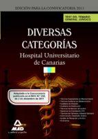 TEST DEL TEMARIO GENERAL JURIDICO PARA DIVERSAS CATEGORIAS DEL COMPLEJO HOSPITALARIO UNIVERSITARIO DE CANARIAS