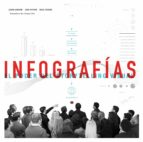 infographics-jason lankow-josh ritchie-9788498752649