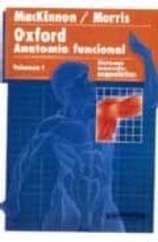 Padella.mx Sistema Musculoesqueletico Image