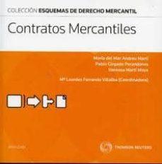 Eldeportedealbacete.es Contratos Mercantiles Image