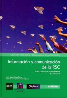 Inmaswan.es Información Y Comunicación De La Rsc Image