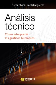 Padella.mx Analisis Tecnico: ¿Como Interpretar Los Graficos Bursatiles? Image