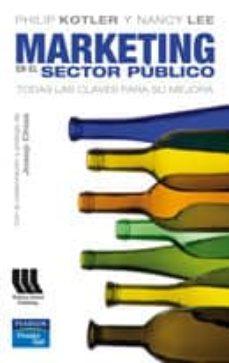 Bressoamisuradi.it Marketing En El Sector Publico: Todas Las Claves Para Su Mejora Image