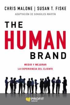 Permacultivo.es The Human Brand Image