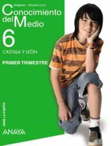 Permacultivo.es Conocimiento Del Medio 6º Educacion Primria Proyect Abre La Puert A Castilla Leon Image
